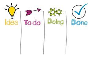 La méthode Kanban : quels atouts pour l'organisation de votre entreprise ?